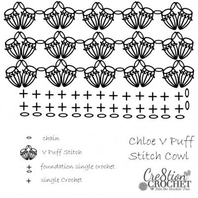 Chloe V Puff Stitch Cowl Cre8tion Crochet