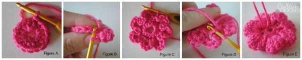Steps for la fleur petite